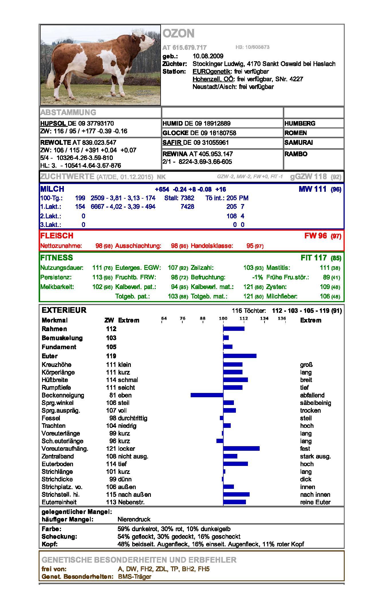 Ozon-page-001