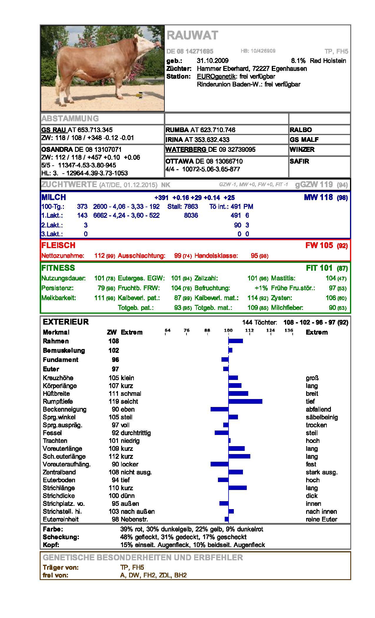 Rauwat-page-001